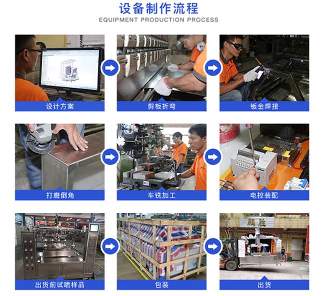 设备制作流程